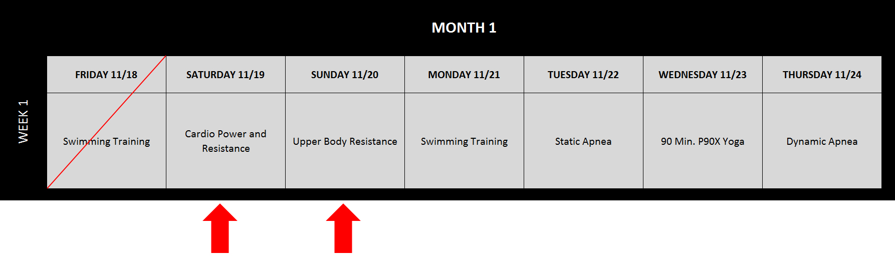 freediving-training-schedule